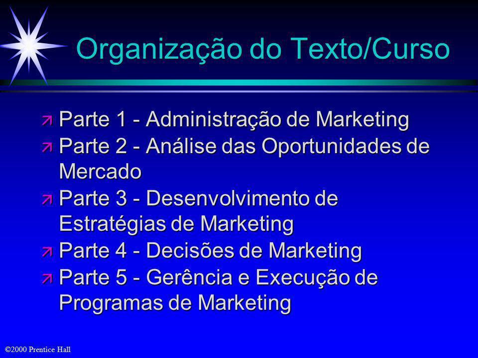 Organização do Texto/Curso