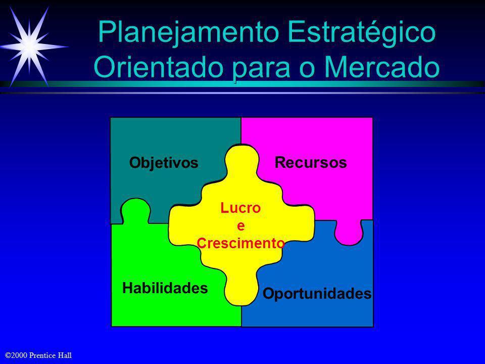 Planejamento Estratégico Orientado para o Mercado