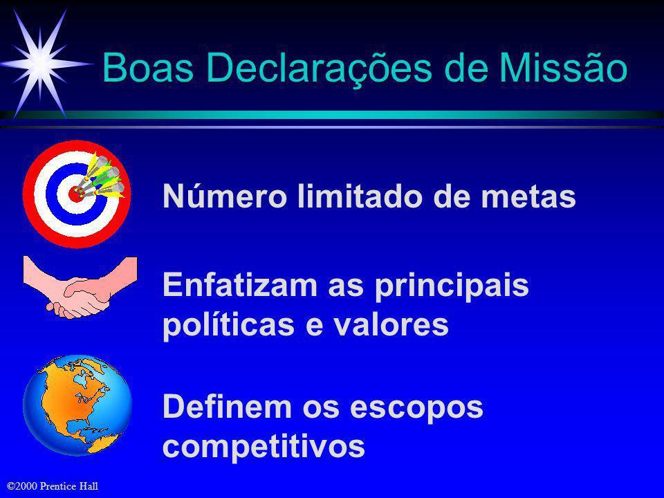 Boas Declarações de Missão