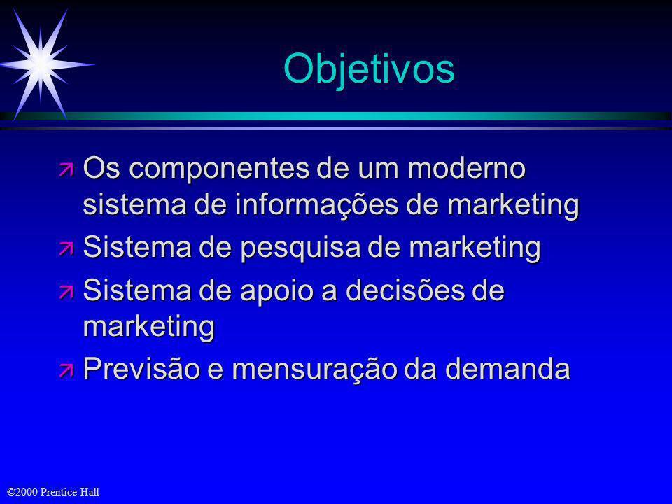 Objetivos Os componentes de um moderno sistema de informações de marketing. Sistema de pesquisa de marketing.