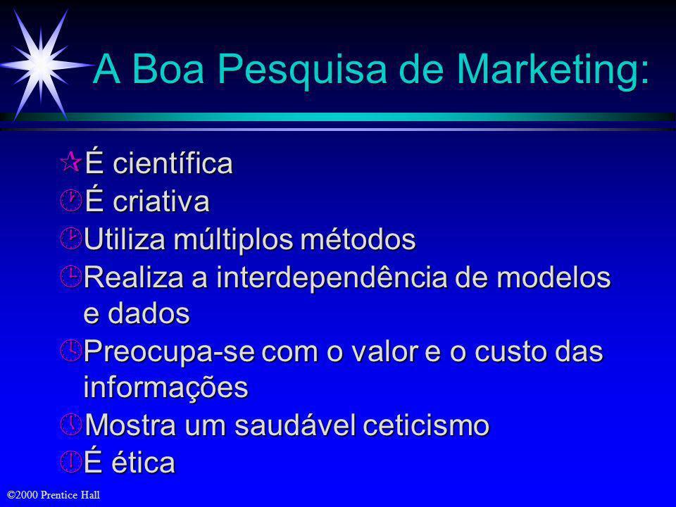 A Boa Pesquisa de Marketing: