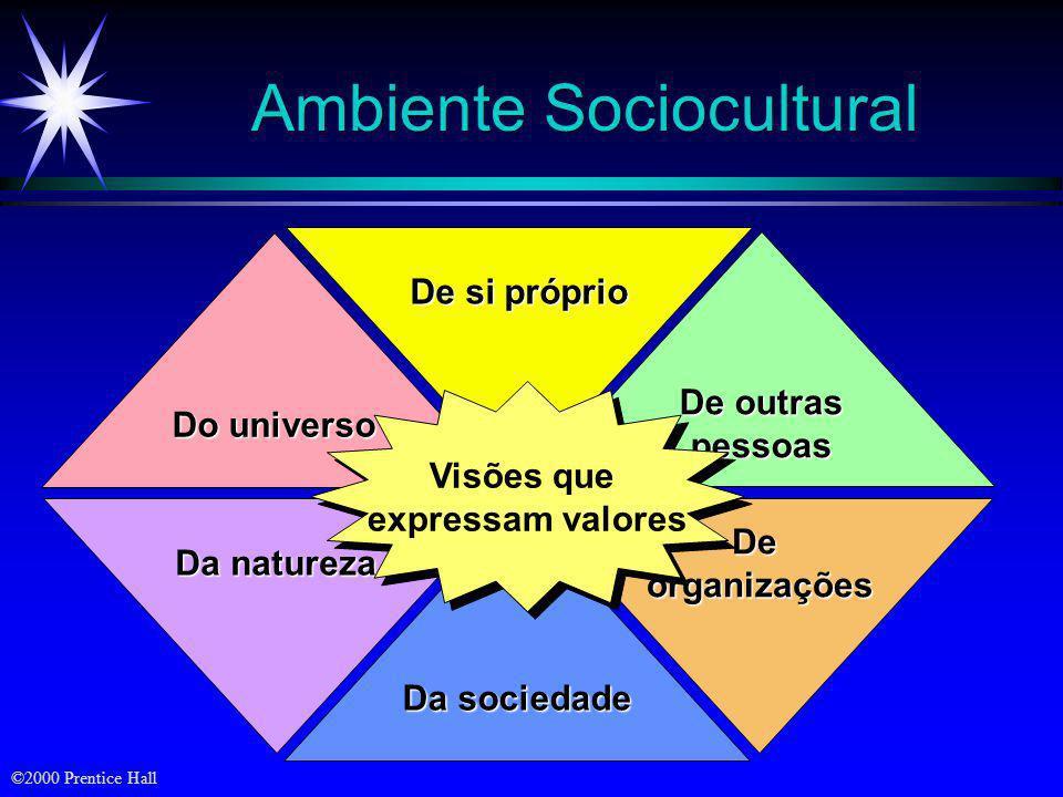 Ambiente Sociocultural