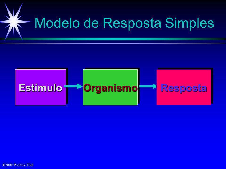 Modelo de Resposta Simples