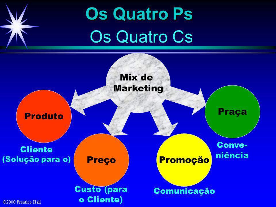Os Quatro Ps Os Quatro Cs Mix de Marketing Produto Praça Promoção