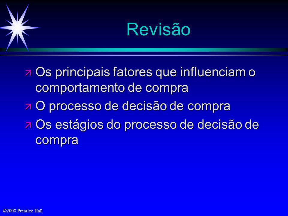 Revisão Os principais fatores que influenciam o comportamento de compra. O processo de decisão de compra.