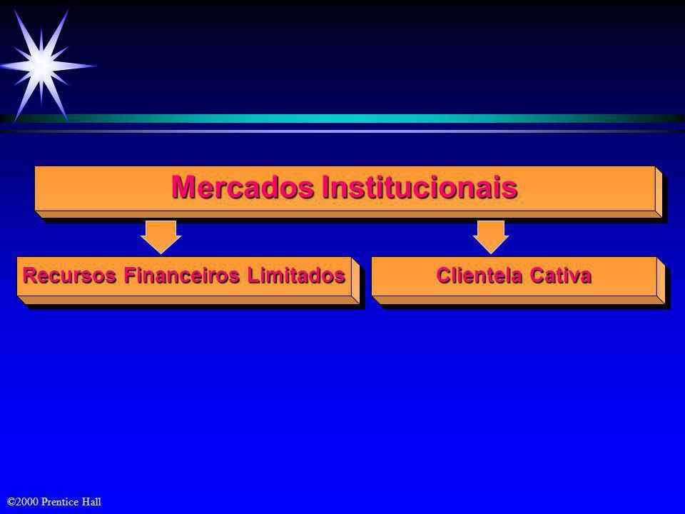 Mercados Institucionais