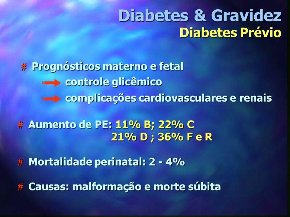 Diabetes & Gravidez Diabetes Prévio