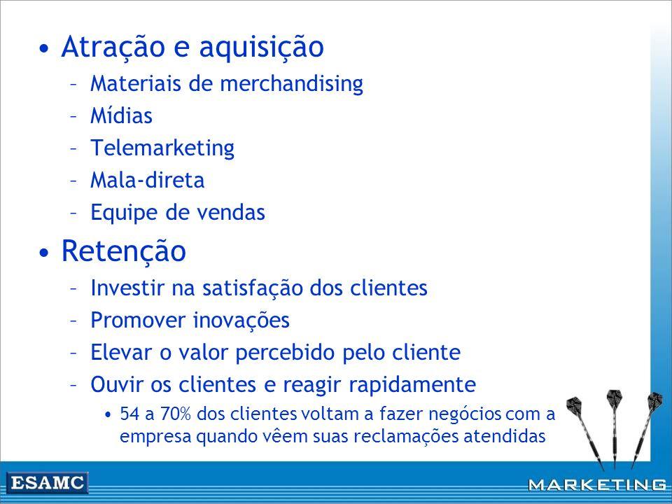 Atração e aquisição Retenção Materiais de merchandising Mídias
