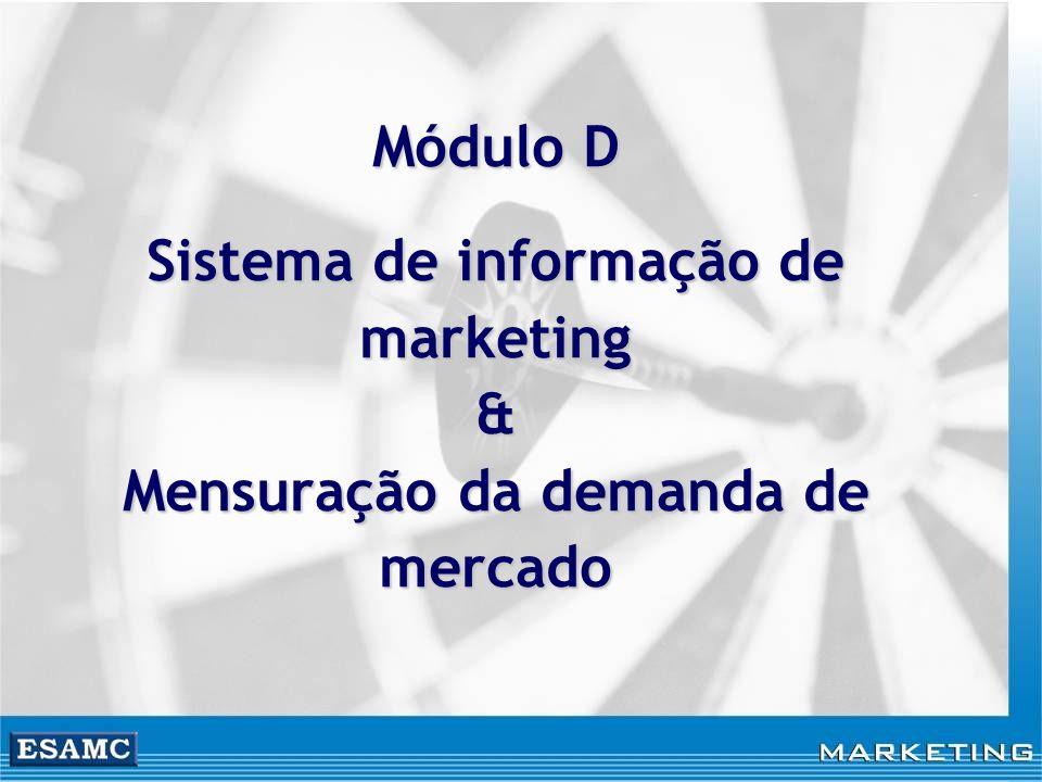 Módulo D Sistema de informação de marketing & Mensuração da demanda de mercado