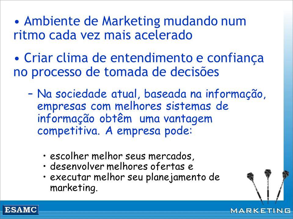 Ambiente de Marketing mudando num ritmo cada vez mais acelerado