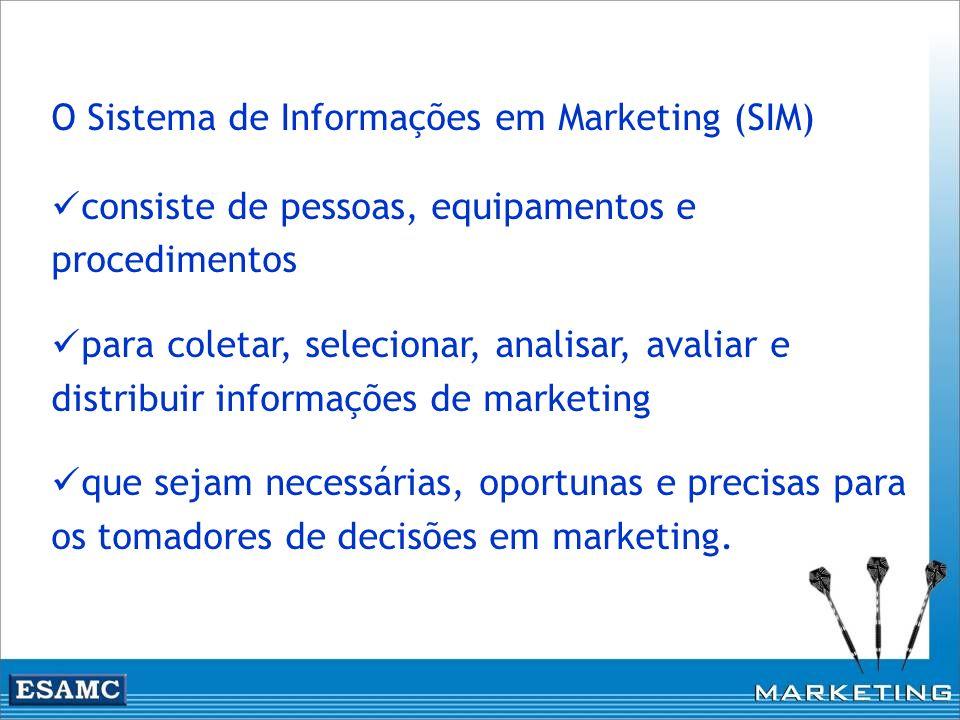O Sistema de Informações em Marketing (SIM)