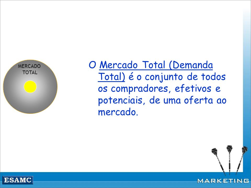 O Mercado Total (Demanda Total) é o conjunto de todos os compradores, efetivos e potenciais, de uma oferta ao mercado.