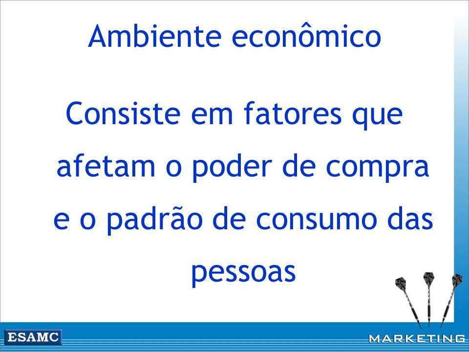 Ambiente econômico Consiste em fatores que afetam o poder de compra e o padrão de consumo das pessoas.