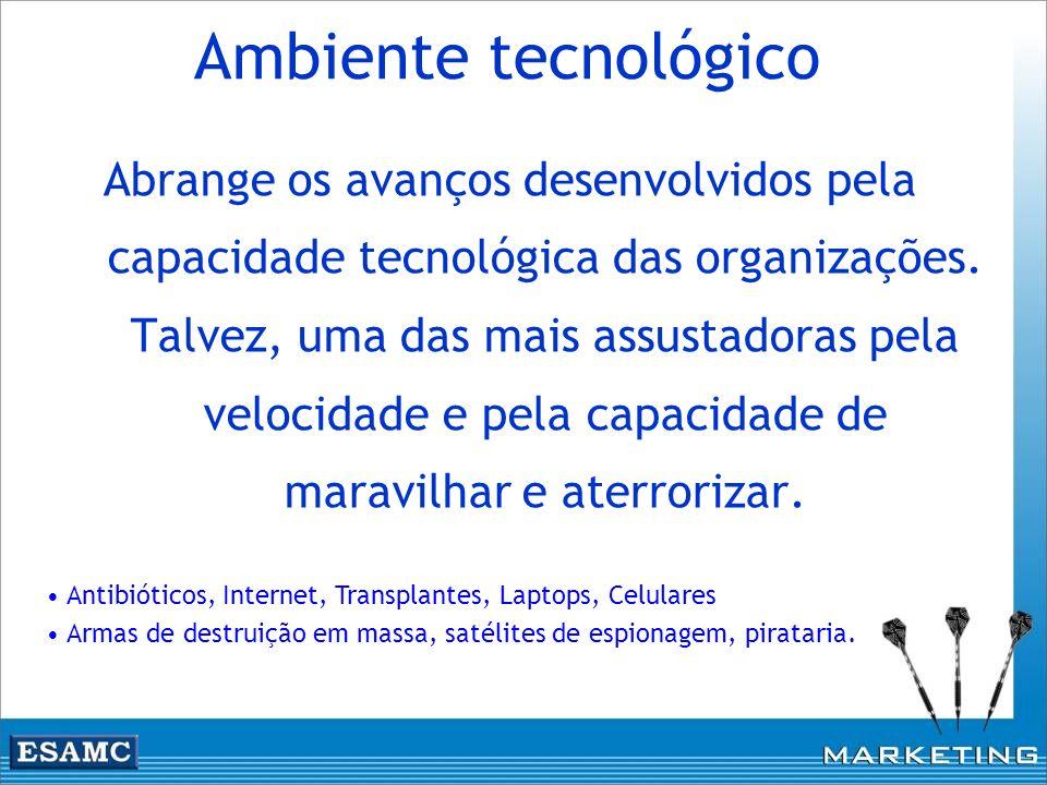 Ambiente tecnológico