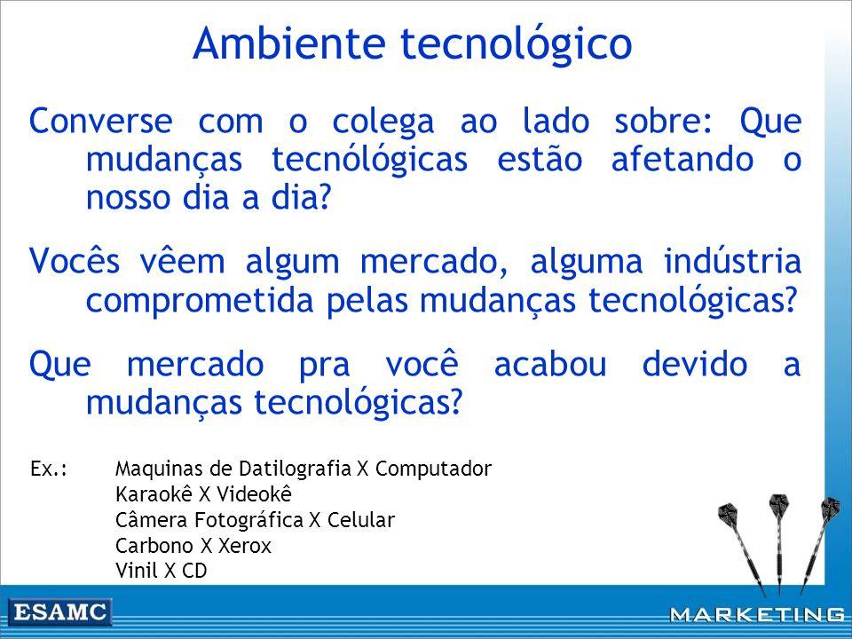 Ambiente tecnológico Converse com o colega ao lado sobre: Que mudanças tecnólógicas estão afetando o nosso dia a dia