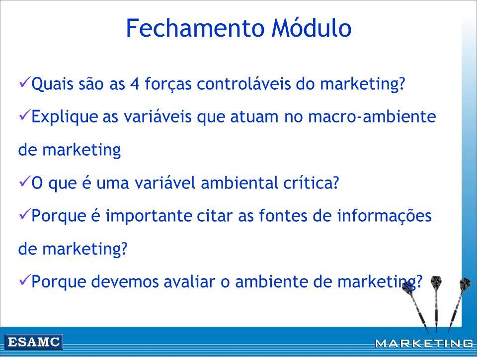 Fechamento Módulo Quais são as 4 forças controláveis do marketing