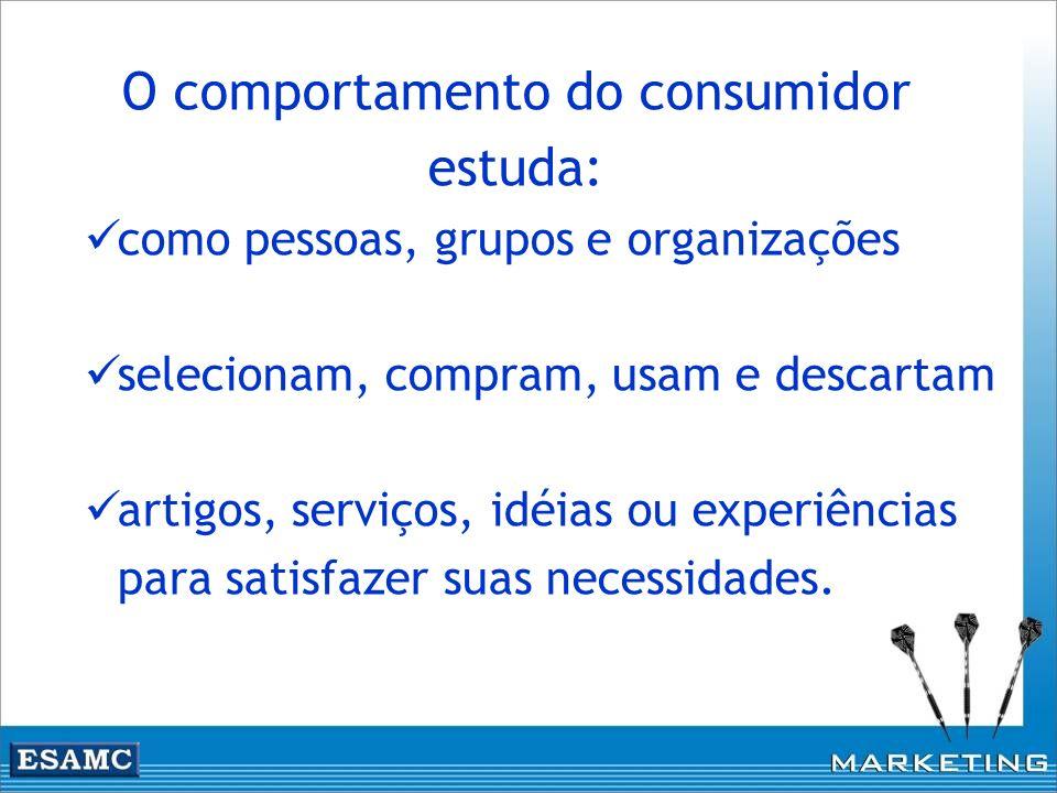 O comportamento do consumidor estuda:
