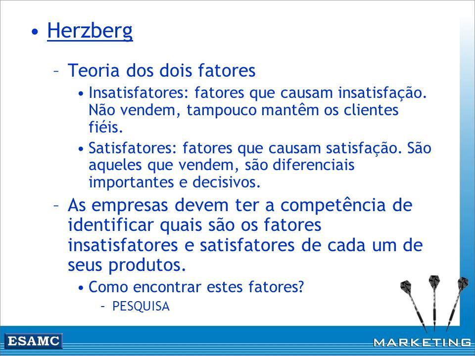 Herzberg Teoria dos dois fatores