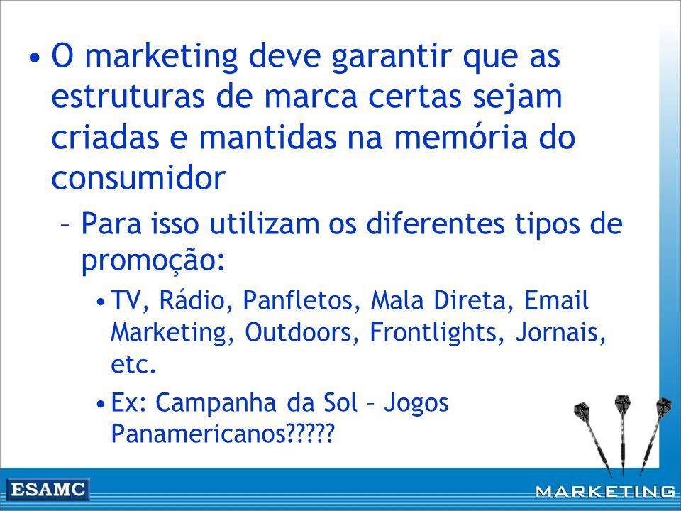 O marketing deve garantir que as estruturas de marca certas sejam criadas e mantidas na memória do consumidor