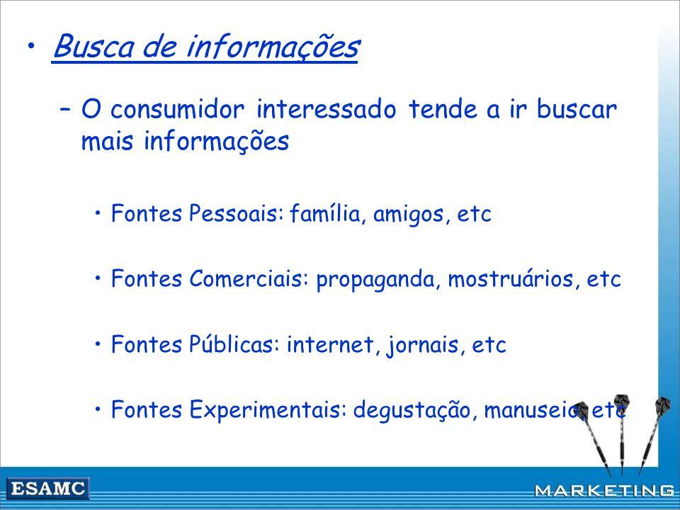 Busca de informações O consumidor interessado tende a ir buscar mais informações. Fontes Pessoais: família, amigos, etc.
