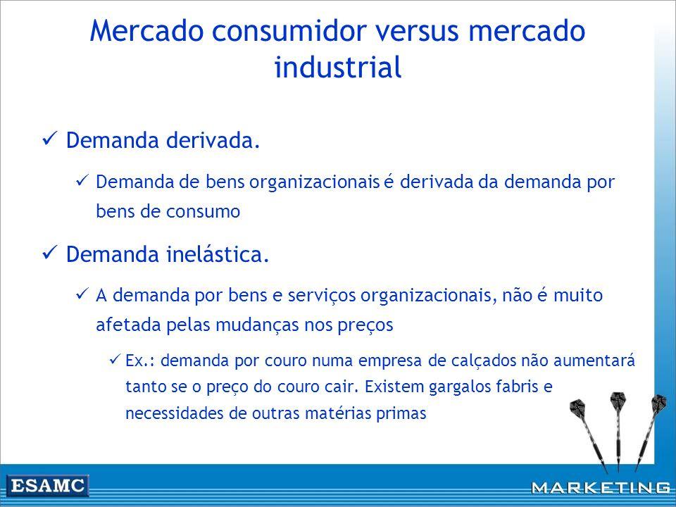Mercado consumidor versus mercado industrial