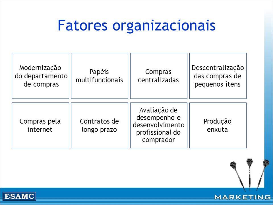 Fatores organizacionais