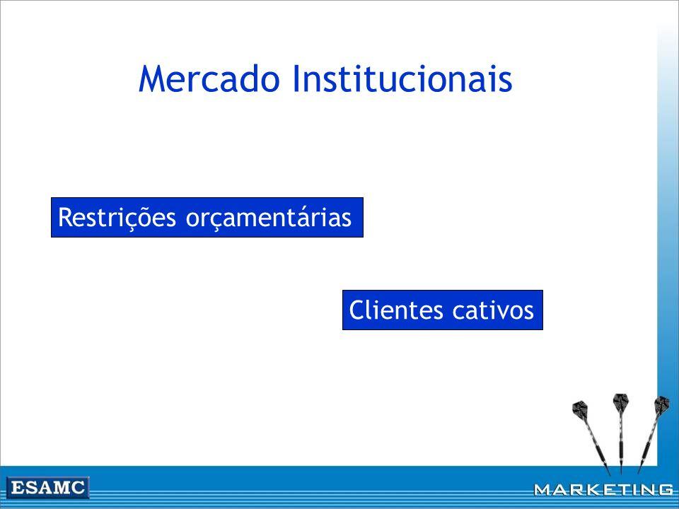 Mercado Institucionais