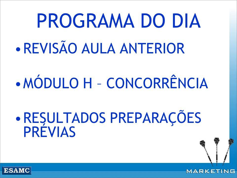 PROGRAMA DO DIA REVISÃO AULA ANTERIOR MÓDULO H – CONCORRÊNCIA
