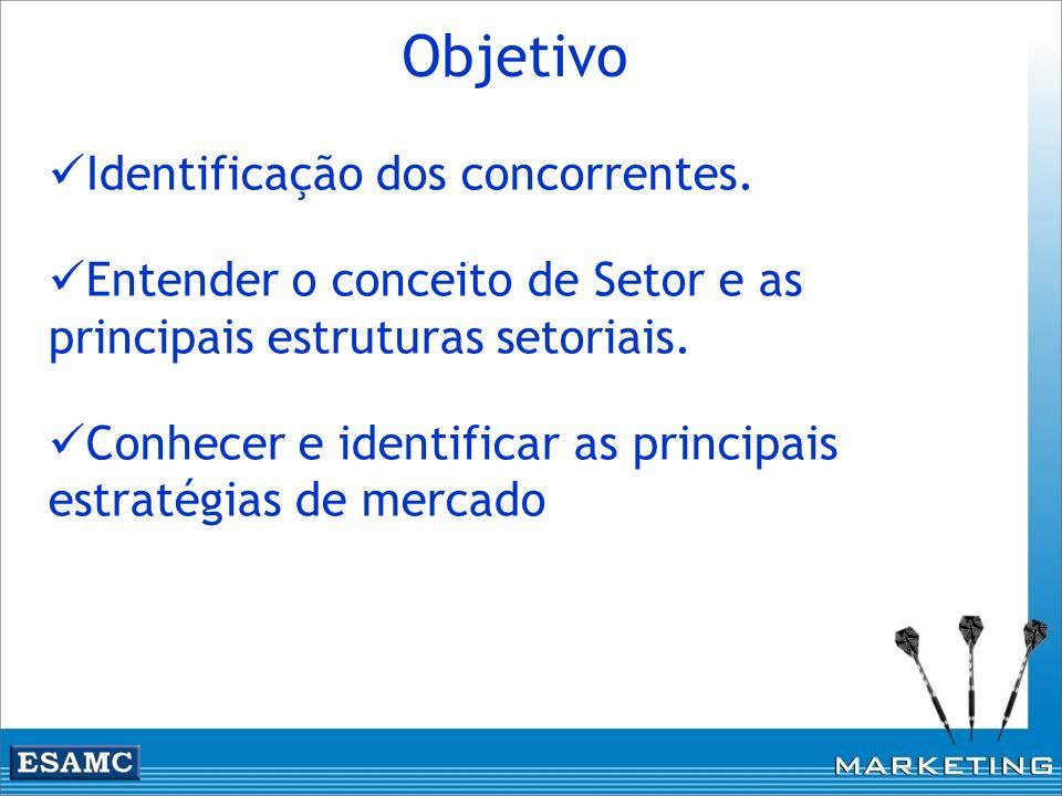 Objetivo Identificação dos concorrentes.