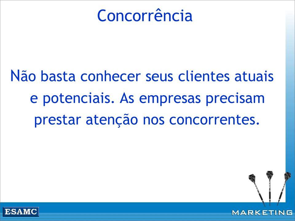 Concorrência Não basta conhecer seus clientes atuais e potenciais.