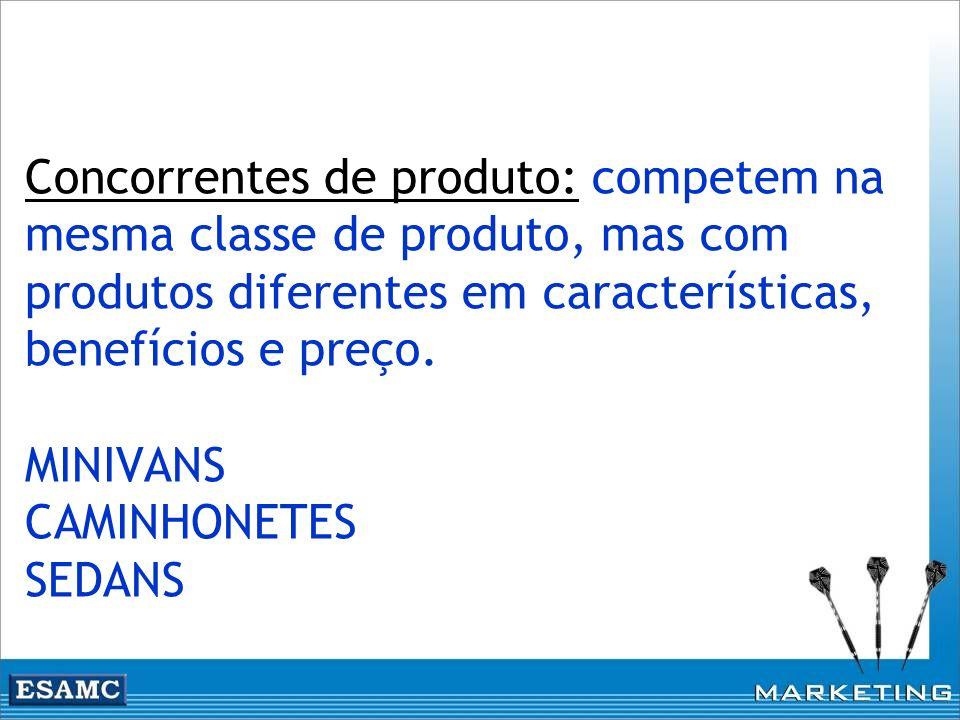 Concorrentes de produto: competem na mesma classe de produto, mas com produtos diferentes em características, benefícios e preço.