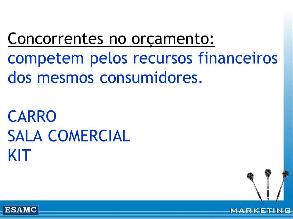 Concorrentes no orçamento: competem pelos recursos financeiros dos mesmos consumidores.