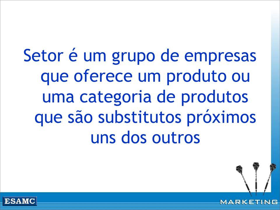 Setor é um grupo de empresas que oferece um produto ou uma categoria de produtos que são substitutos próximos uns dos outros