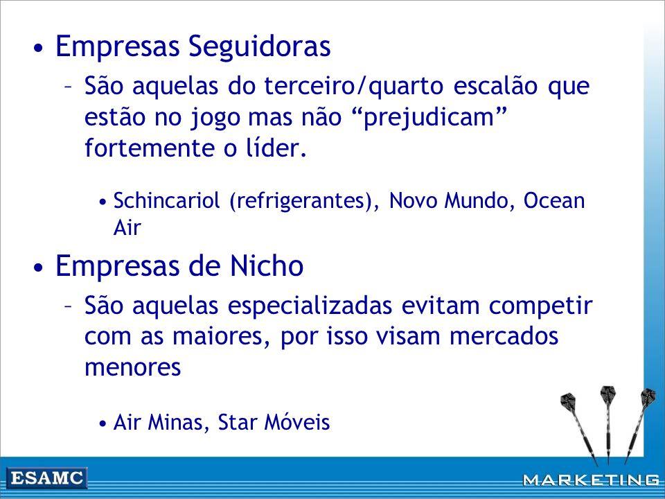 Empresas Seguidoras Empresas de Nicho