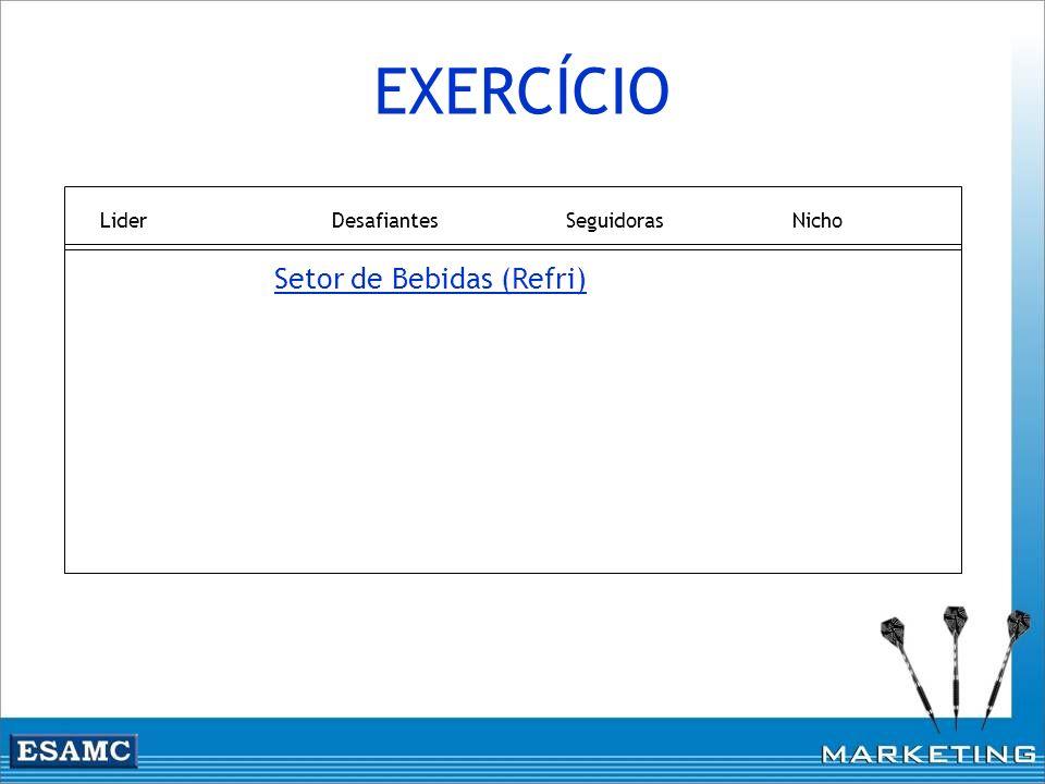 EXERCÍCIO Setor de Bebidas (Refri) Lider Desafiantes Seguidoras Nicho.