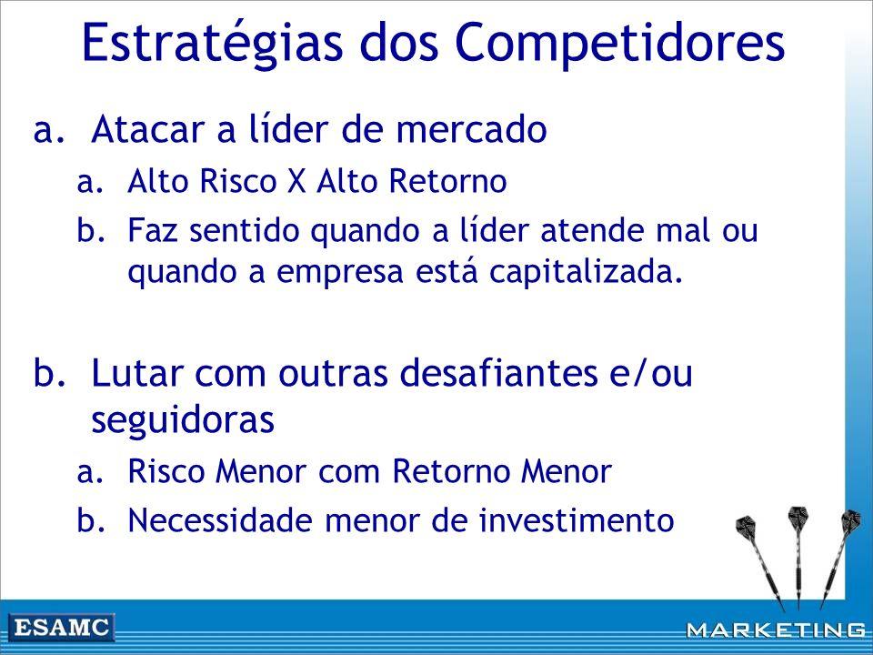Estratégias dos Competidores