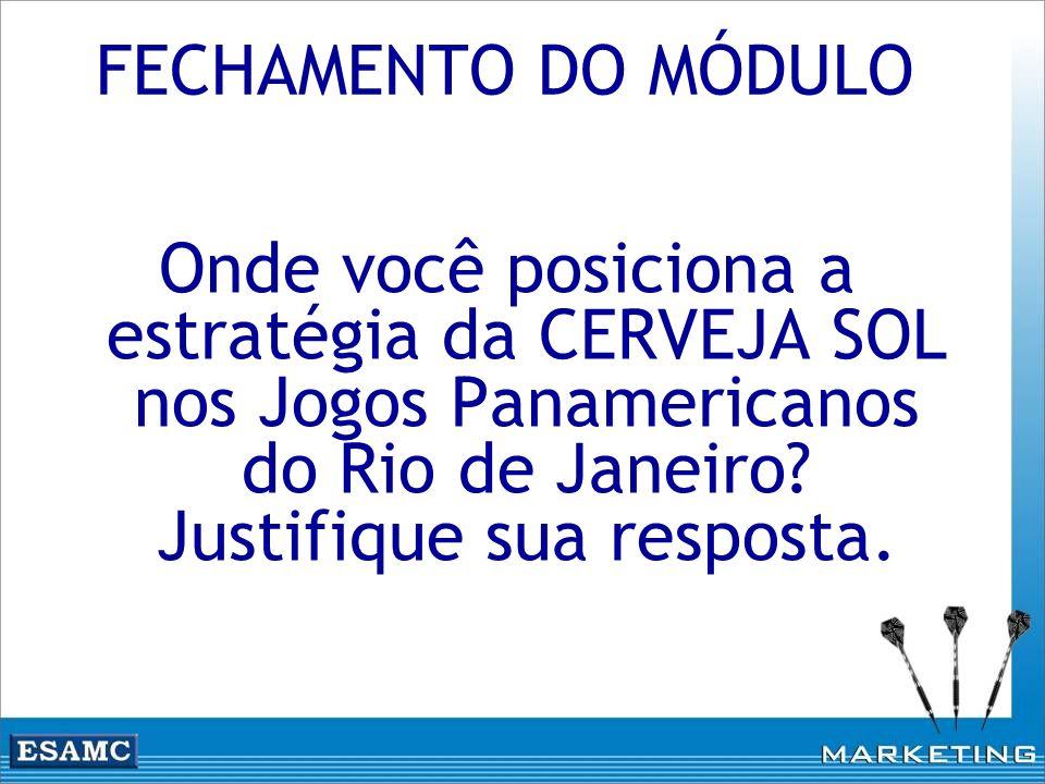 FECHAMENTO DO MÓDULO Onde você posiciona a estratégia da CERVEJA SOL nos Jogos Panamericanos do Rio de Janeiro.