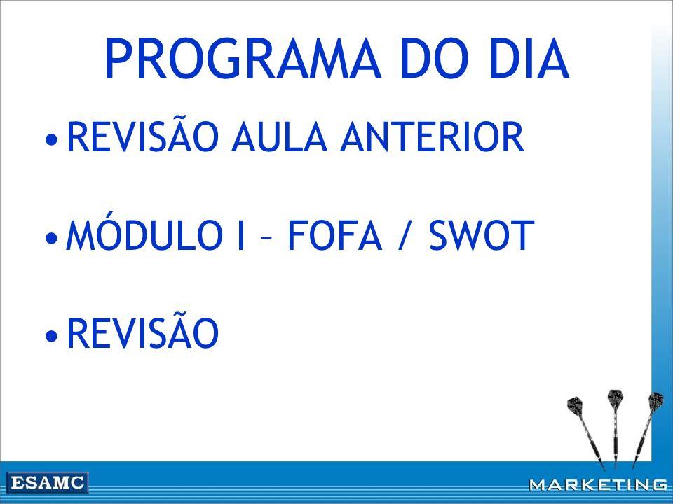 PROGRAMA DO DIA REVISÃO AULA ANTERIOR MÓDULO I – FOFA / SWOT REVISÃO