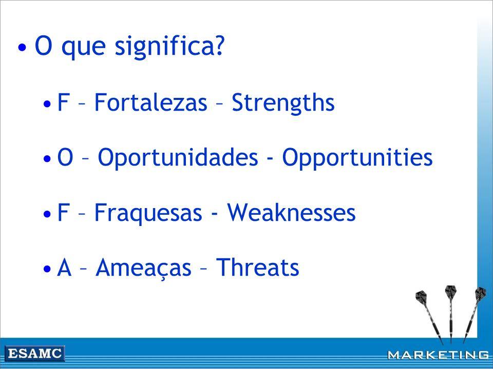 O que significa F – Fortalezas – Strengths