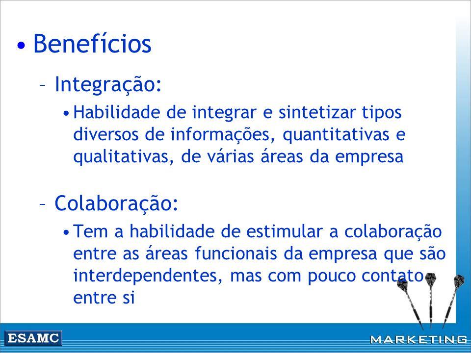 Benefícios Integração: Colaboração: