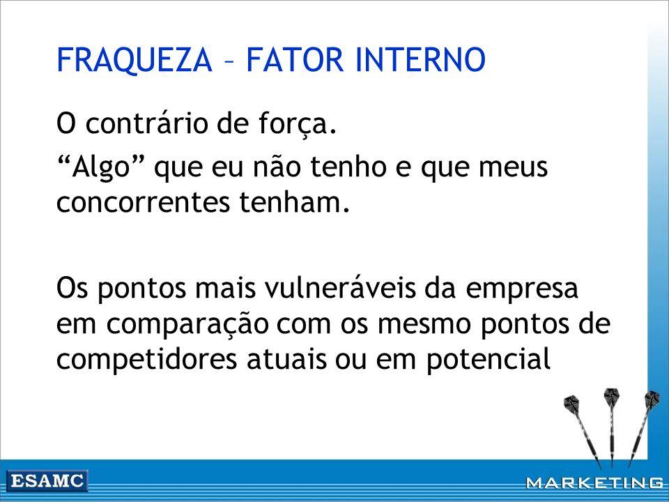FRAQUEZA – FATOR INTERNO O contrário de força.