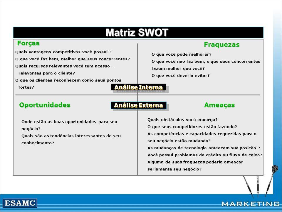 Matriz SWOT Potencialidades Fragilidades Interno Externo Oportunidades