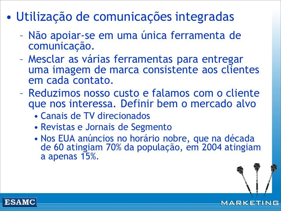 Utilização de comunicações integradas