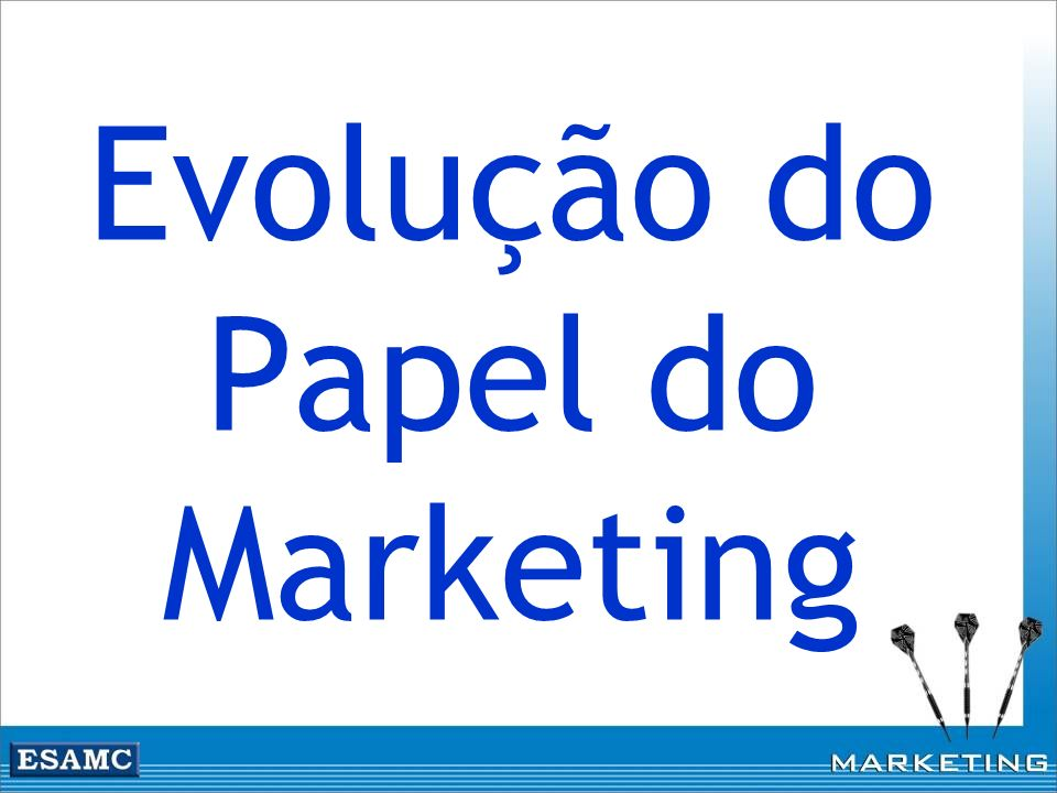 Evolução do Papel do Marketing