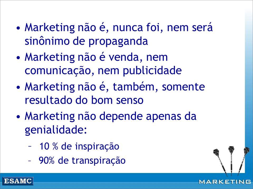 Marketing não é, nunca foi, nem será sinônimo de propaganda