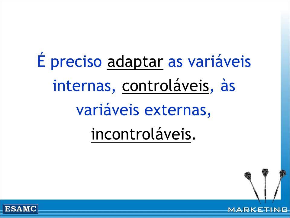 É preciso adaptar as variáveis internas, controláveis, às variáveis externas, incontroláveis.