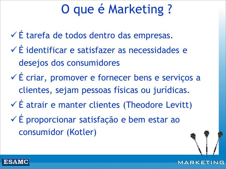 O que é Marketing É tarefa de todos dentro das empresas.