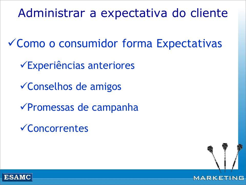 Administrar a expectativa do cliente