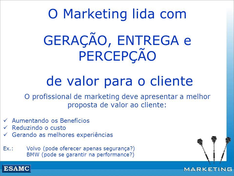 O Marketing lida com GERAÇÃO, ENTREGA e PERCEPÇÃO
