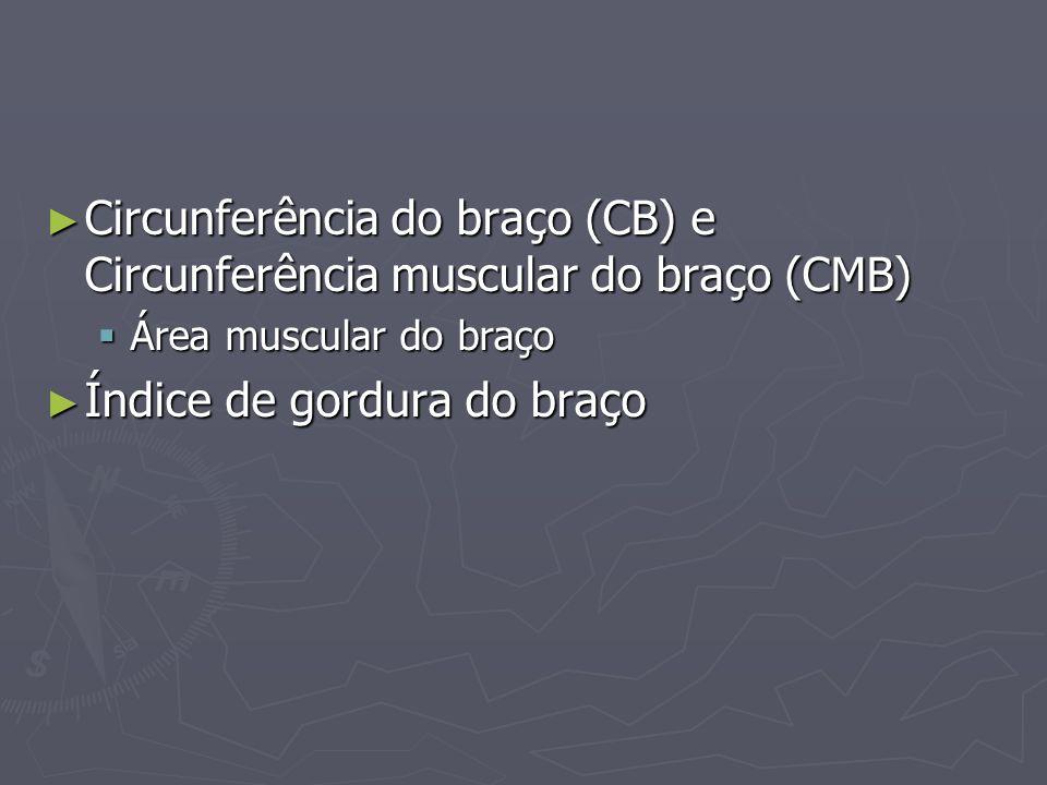 Circunferência do braço (CB) e Circunferência muscular do braço (CMB)